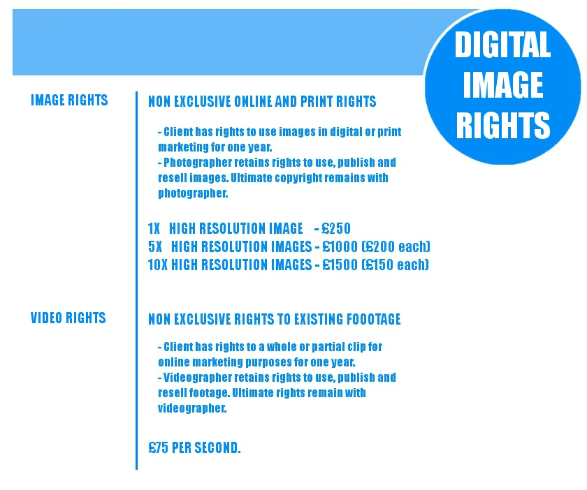 Rates Sheet digital rights